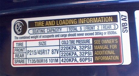 Determining What Size Tires, You Need